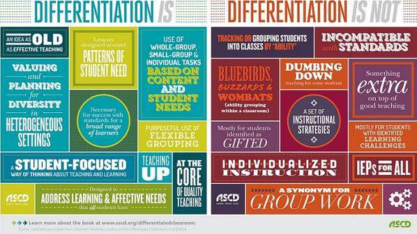 definition of instruction in education
