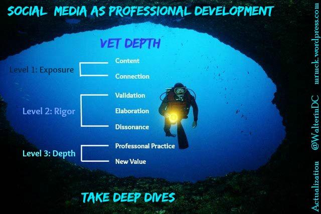 vet-depth