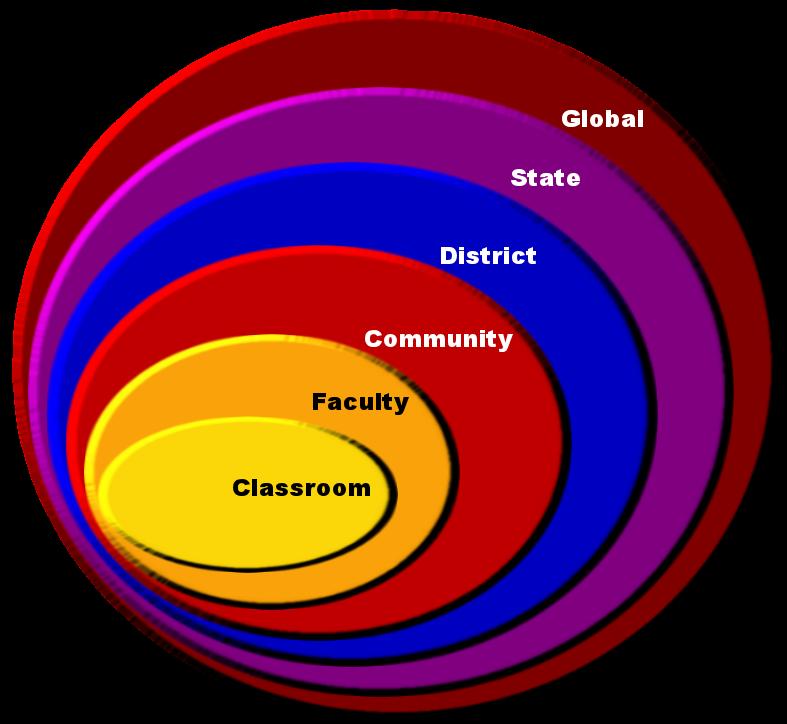 PLC model