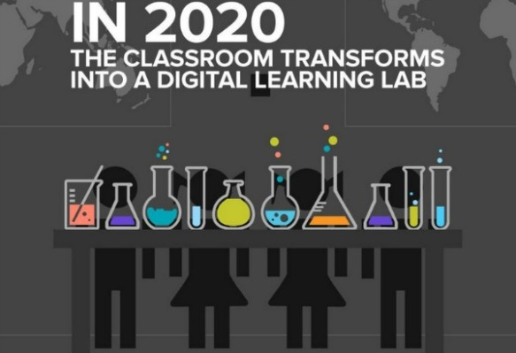 Trends In Education 2020.Education Trends Drivers Impacting Learning By 2020